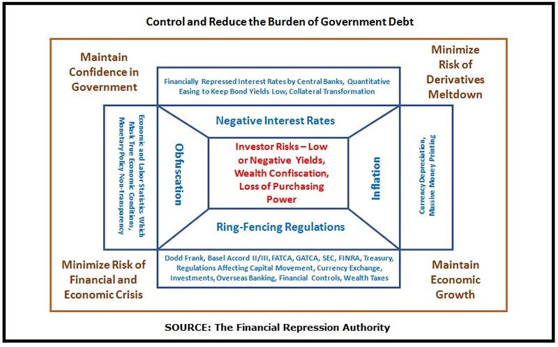 financial_repression_schematic